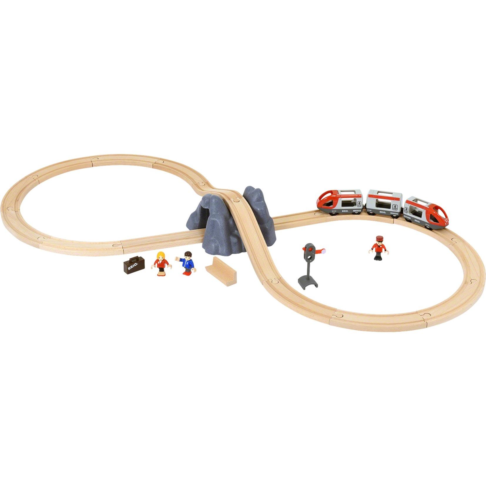 Concept - Circuit, Train