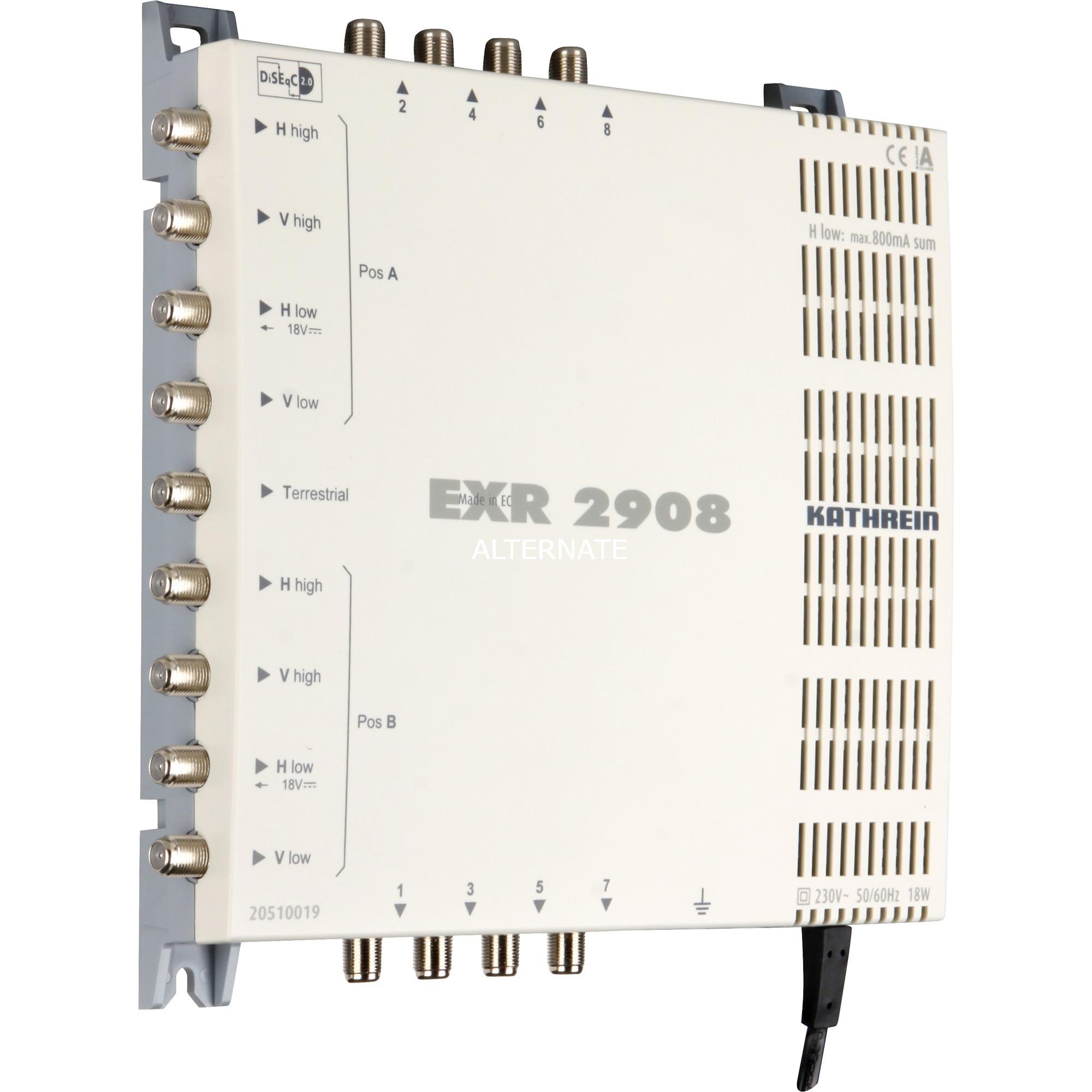 EXR 2908 BNC commutateur vidéo, Multi commutateur