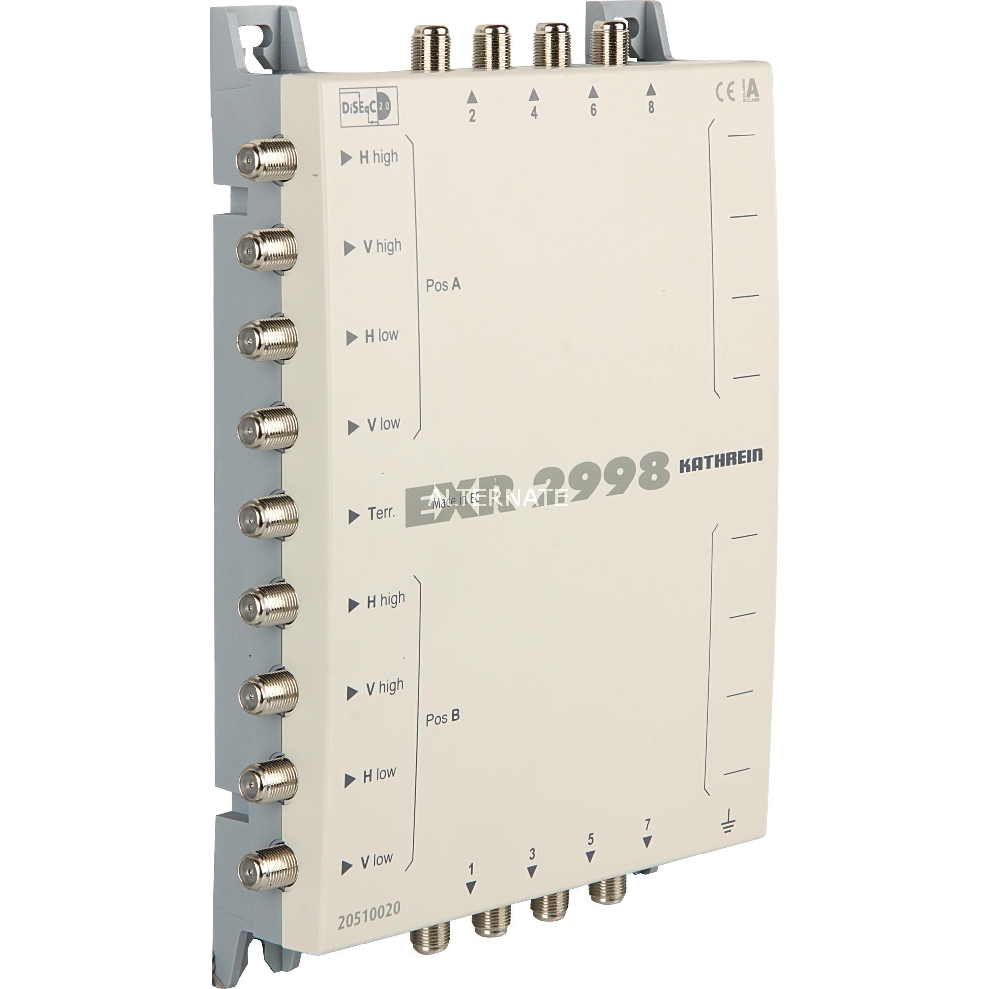 EXR 2998 BNC commutateur vidéo, Multi commutateur