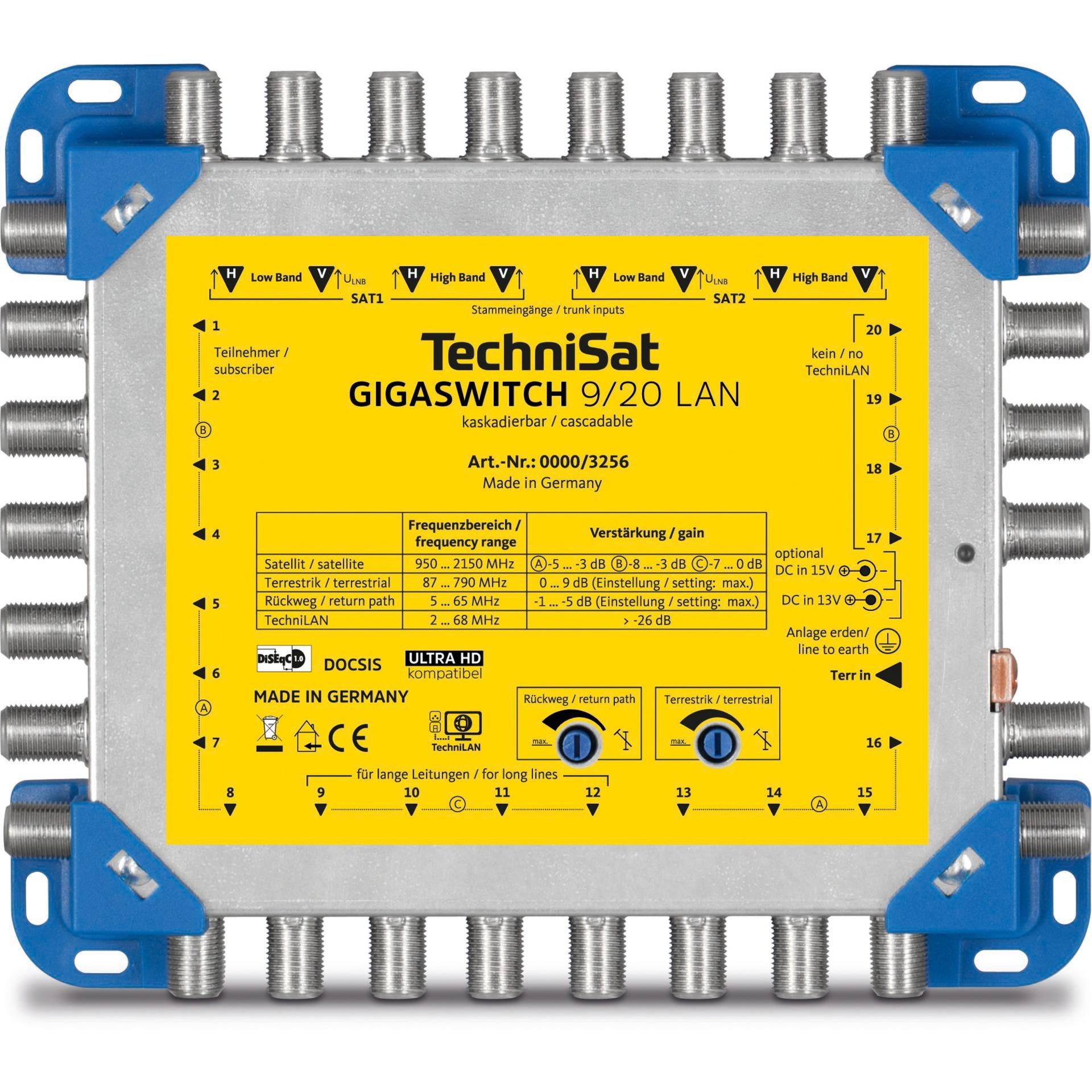 GigaSwitch 9/20 LAN 9entrées 20sorties commutateur multiple satellite, Multi commutateur